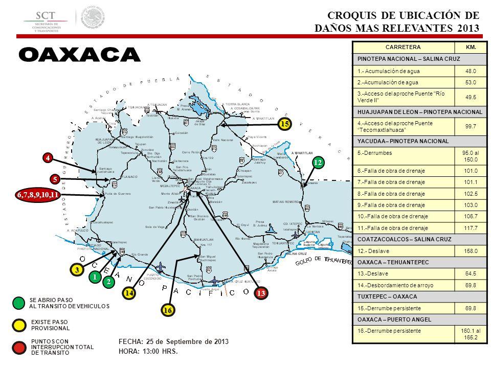 CROQUIS DE UBICACIÓN DE DAÑOS MAS RELEVANTES 2013 5 4 FECHA: 25 de Septiembre de 2013 HORA: 13:00 HRS. EXISTE PASO PROVISIONAL PUNTOS CON INTERRUPCION