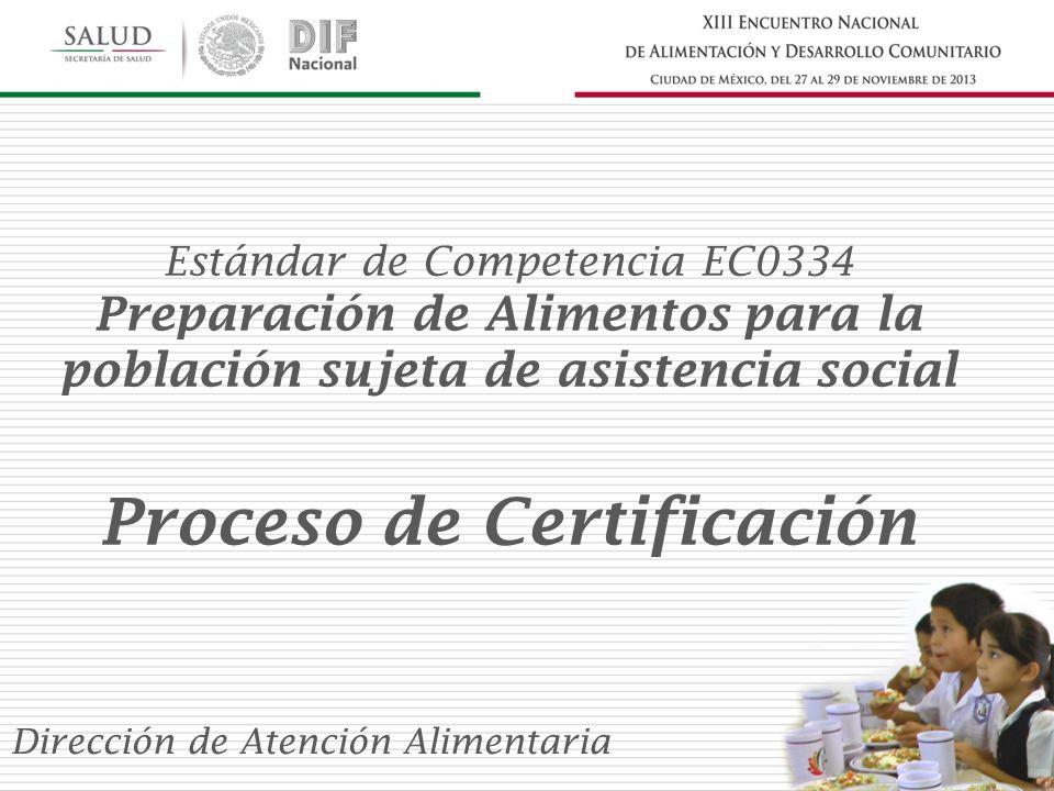 Estándar de Competencia EC0334 Preparación de Alimentos para la población sujeta de asistencia social Proceso de Certificación Dirección de Atención A