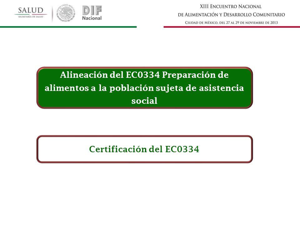 Alineación del EC0334 Preparación de alimentos a la población sujeta de asistencia social Certificación del EC0334