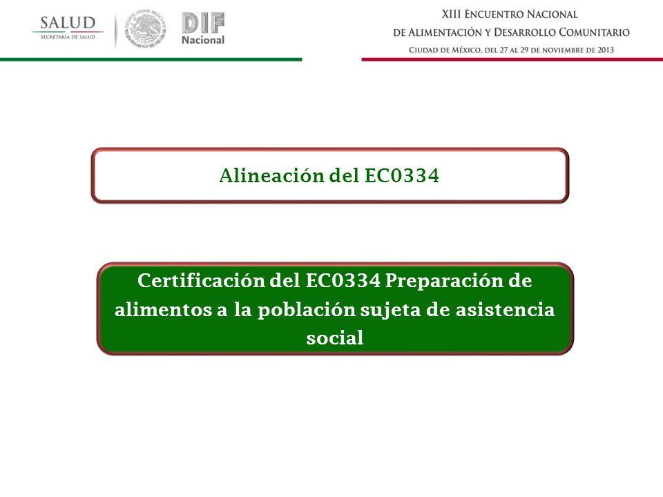 Alineación del EC0334 Certificación del EC0334 Preparación de alimentos a la población sujeta de asistencia social