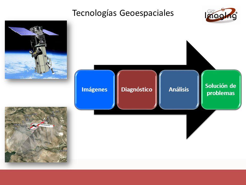 Tecnologías Geoespaciales ImágenesDiagnósticoAnálisis Solución de problemas