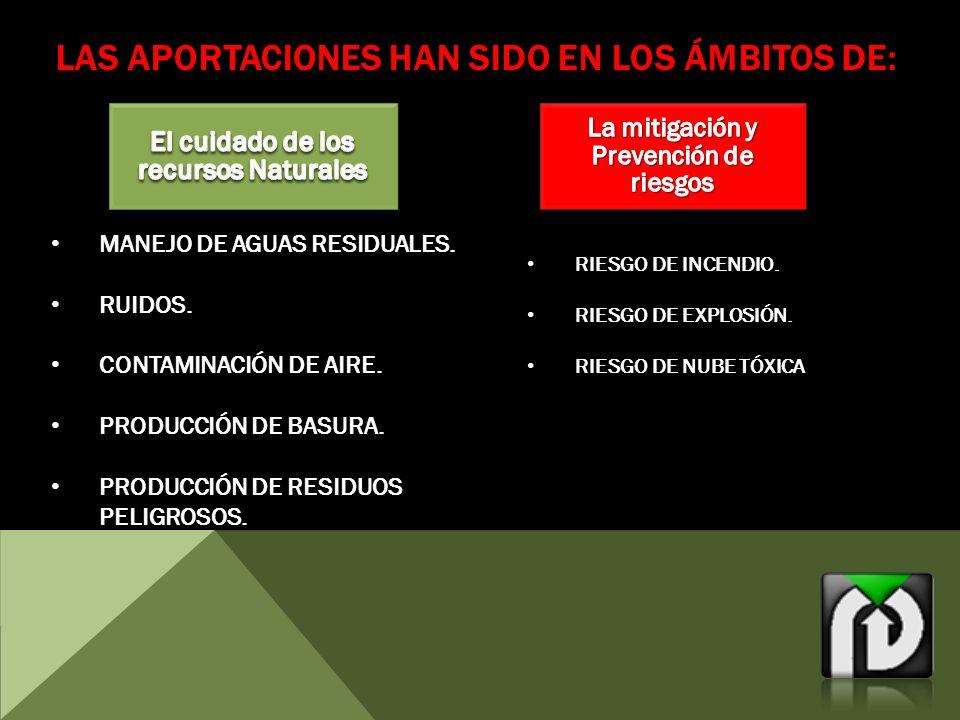 LAS APORTACIONES HAN SIDO EN LOS ÁMBITOS DE: MANEJO DE AGUAS RESIDUALES.