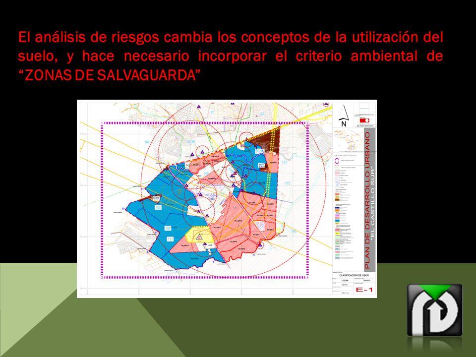 El análisis de riesgos cambia los conceptos de la utilización del suelo, y hace necesario incorporar el criterio ambiental de ZONAS DE SALVAGUARDA