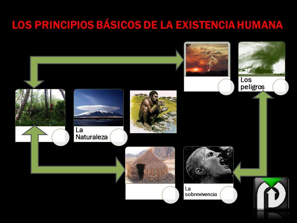 LOS PRINCIPIOS BÁSICOS DE LA EXISTENCIA HUMANA La Naturaleza Los peligros La sobrevivencia