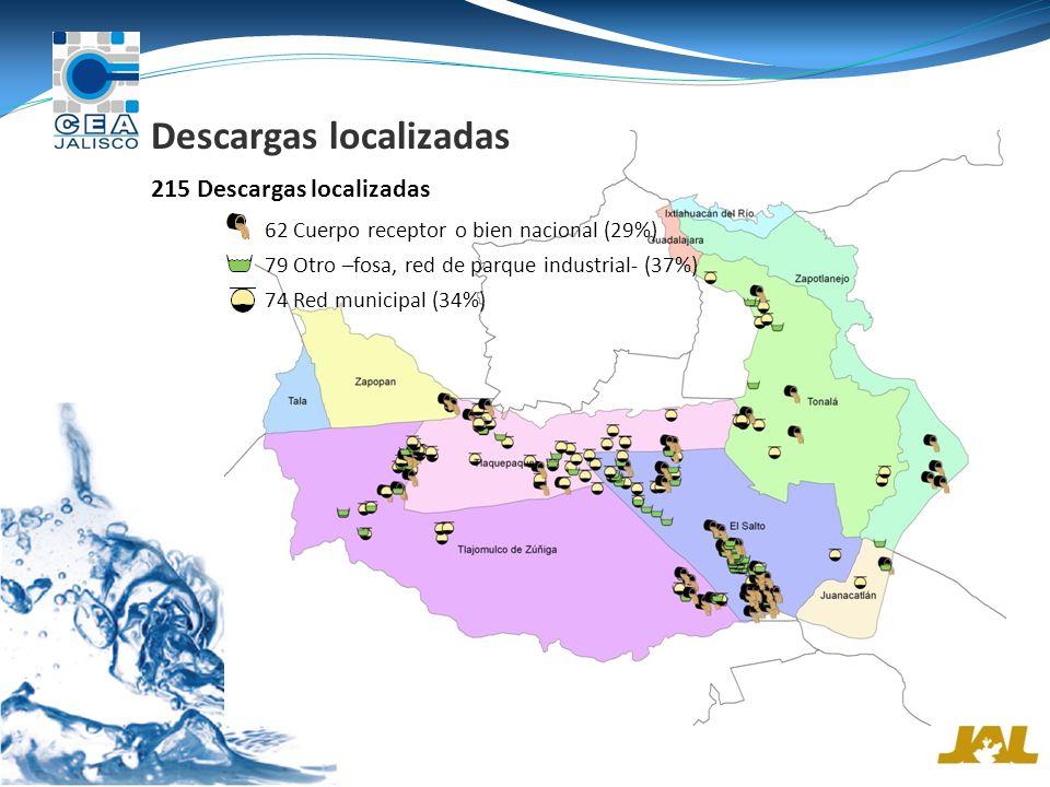 Descargas localizadas 79 Otro –fosa, red de parque industrial- (37%) 62 Cuerpo receptor o bien nacional (29%) 215 Descargas localizadas 74 Red municipal (34%)