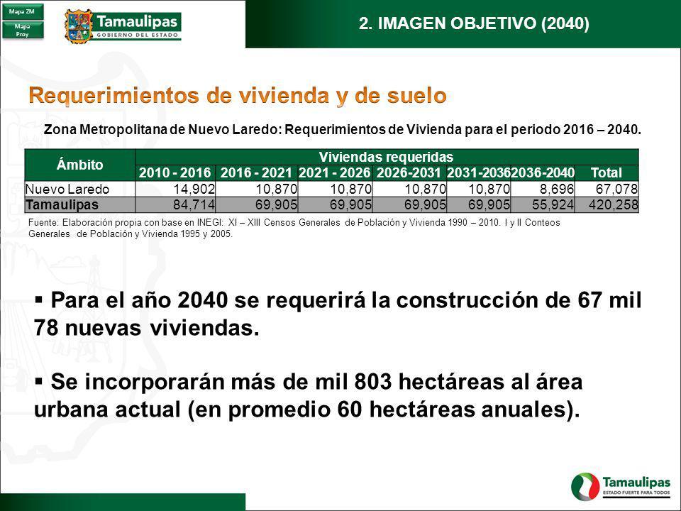 Zona Metropolitana de Nuevo Laredo: Requerimientos de Vivienda para el periodo 2016 – 2040. Fuente: Elaboración propia con base en INEGI: XI – XIII Ce