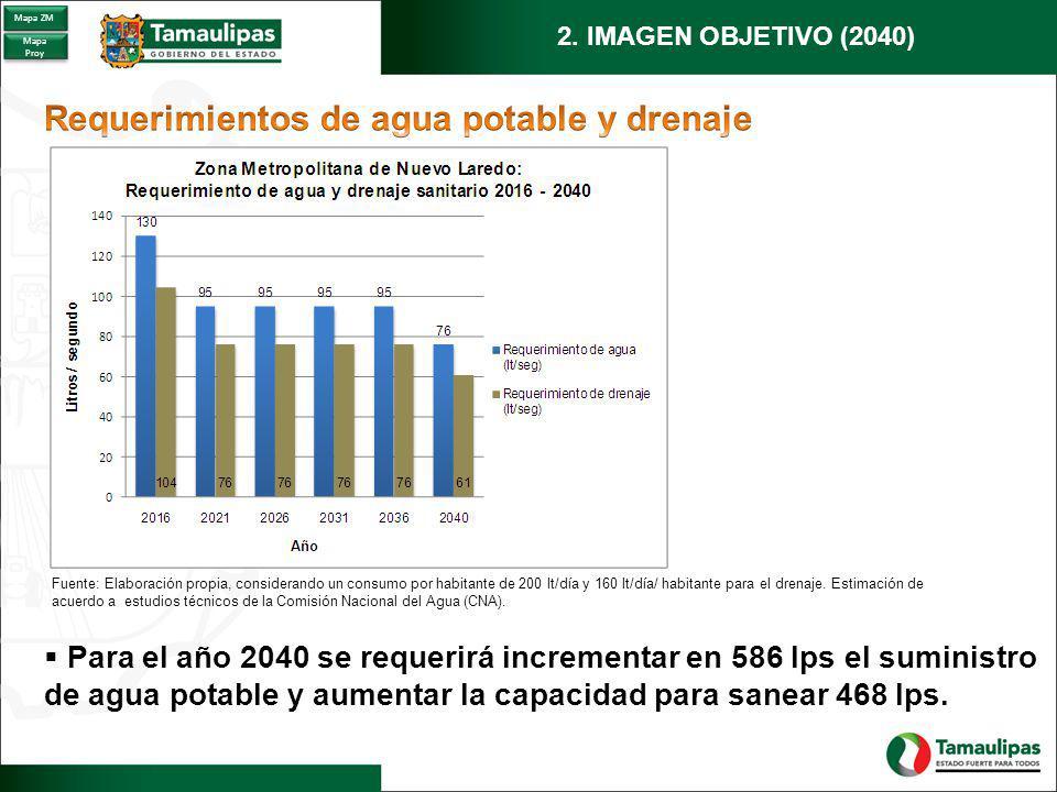 Para el año 2040 se requerirá incrementar en 586 lps el suministro de agua potable y aumentar la capacidad para sanear 468 lps. Fuente: Elaboración pr