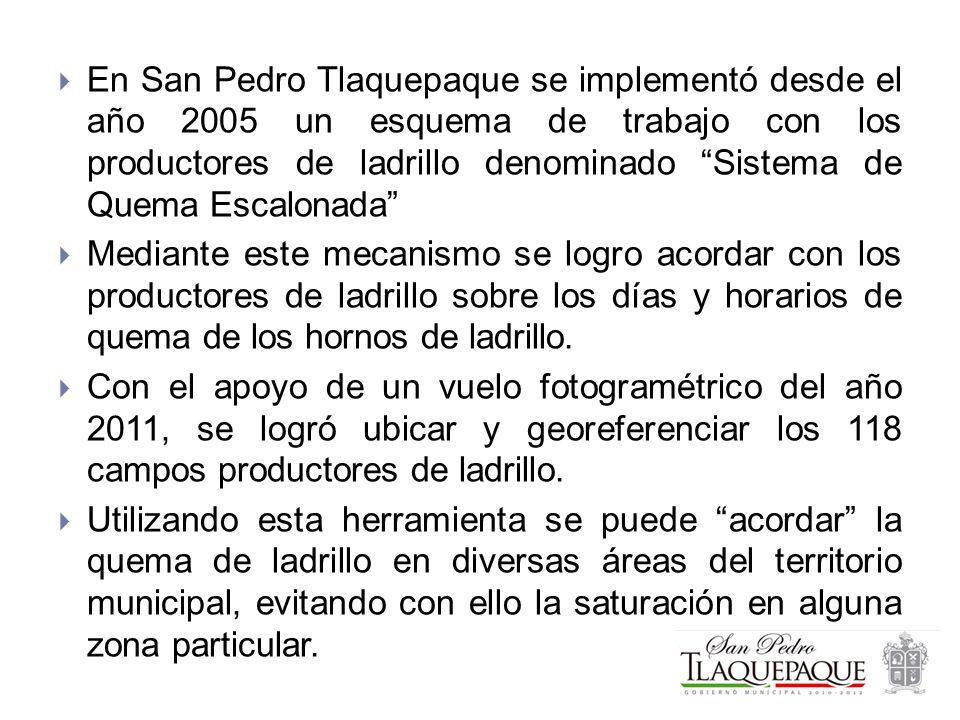 En San Pedro Tlaquepaque se implementó desde el año 2005 un esquema de trabajo con los productores de ladrillo denominado Sistema de Quema Escalonada Mediante este mecanismo se logro acordar con los productores de ladrillo sobre los días y horarios de quema de los hornos de ladrillo.