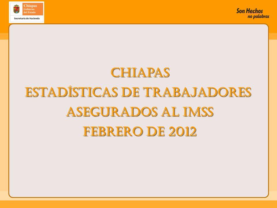 Chiapas Estadísticas de Trabajadores Asegurados al IMSS febrero de 2012 Chiapas Estadísticas de Trabajadores Asegurados al IMSS febrero de 2012