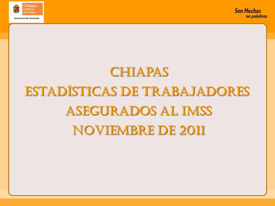Chiapas Estadísticas de Trabajadores Asegurados al IMSS noviembre de 2011 Chiapas Estadísticas de Trabajadores Asegurados al IMSS noviembre de 2011