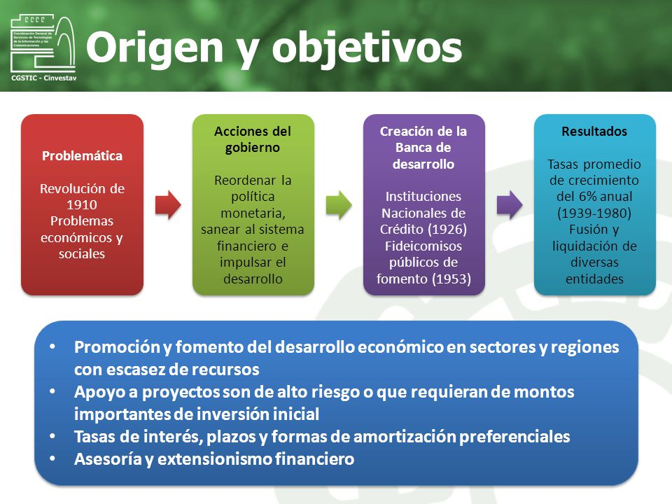 Banca de desarrollo Sector ruralSector industrialSector servicios