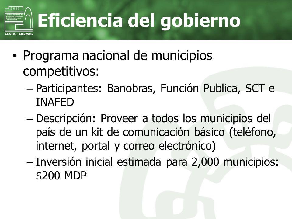 Programa Nacional de Ciudades Ubicuas – Participantes: Banobras, Función Publica y SCT – Costo estimado de 100 ciudades: 1,000 MDD Eficiencia del gobierno