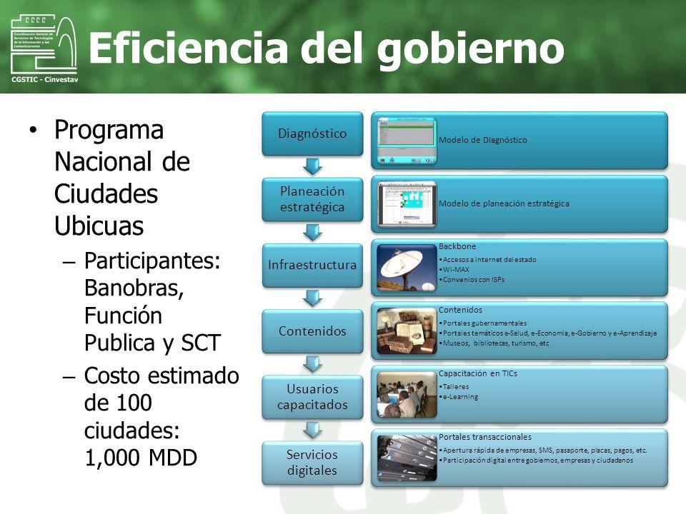 Programa Nacional de Ciudades Ubicuas – Participantes: Banobras, Función Publica y SCT – Costo estimado de 100 ciudades: 1,000 MDD Eficiencia del gobi
