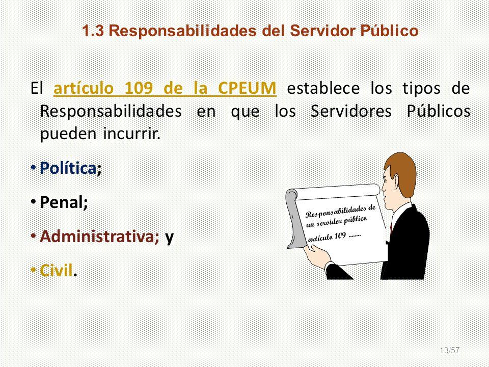 13/57 1.3 Responsabilidades del Servidor Público El artículo 109 de la CPEUM establece los tipos de Responsabilidades en que los Servidores Públicos p