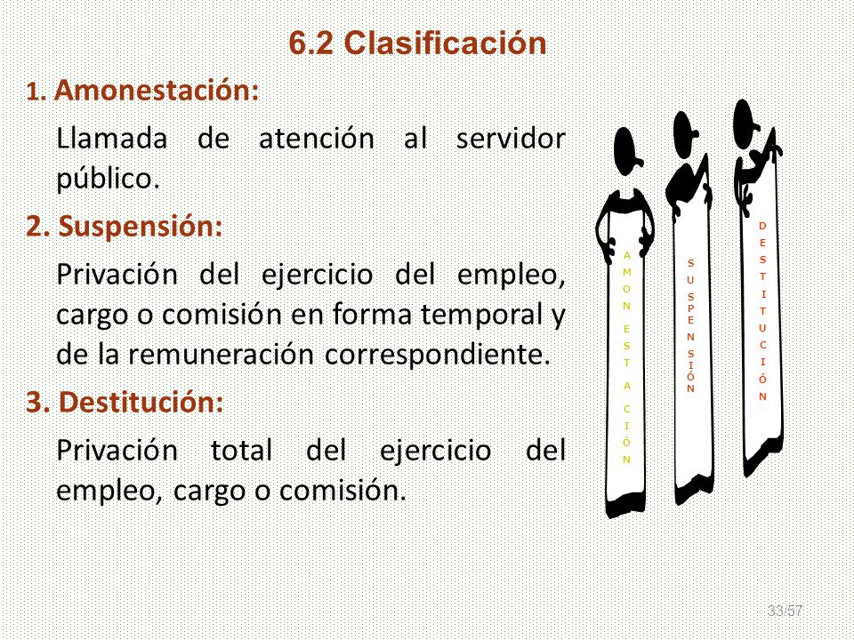 33/57 1. Amonestación: Llamada de atención al servidor público. 2. Suspensión: Privación del ejercicio del empleo, cargo o comisión en forma temporal