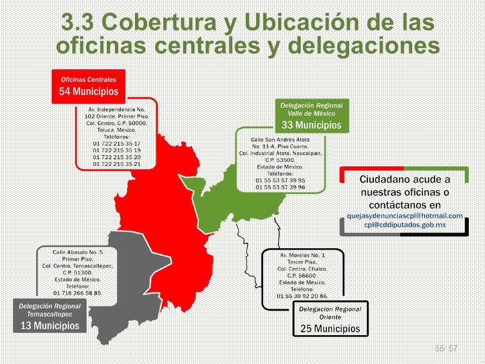 56/ 57 3.3 Cobertura y Ubicación de las oficinas centrales y delegaciones