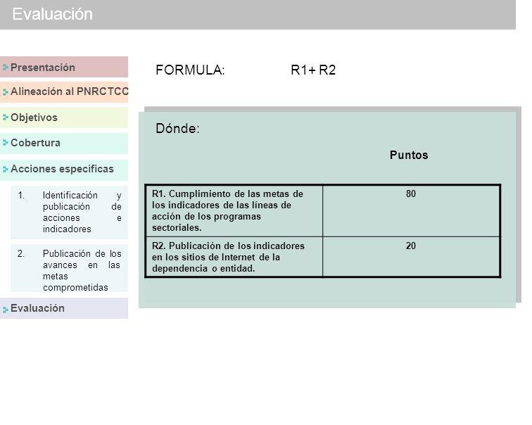 Evaluación FORMULA: R1+ R2 Dónde: Puntos R1.