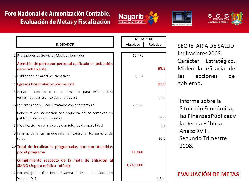 EVALUACIÓN DE METAS SECRETARÍA DE SALUD Indicadores 2008 Carácter Estratégico.