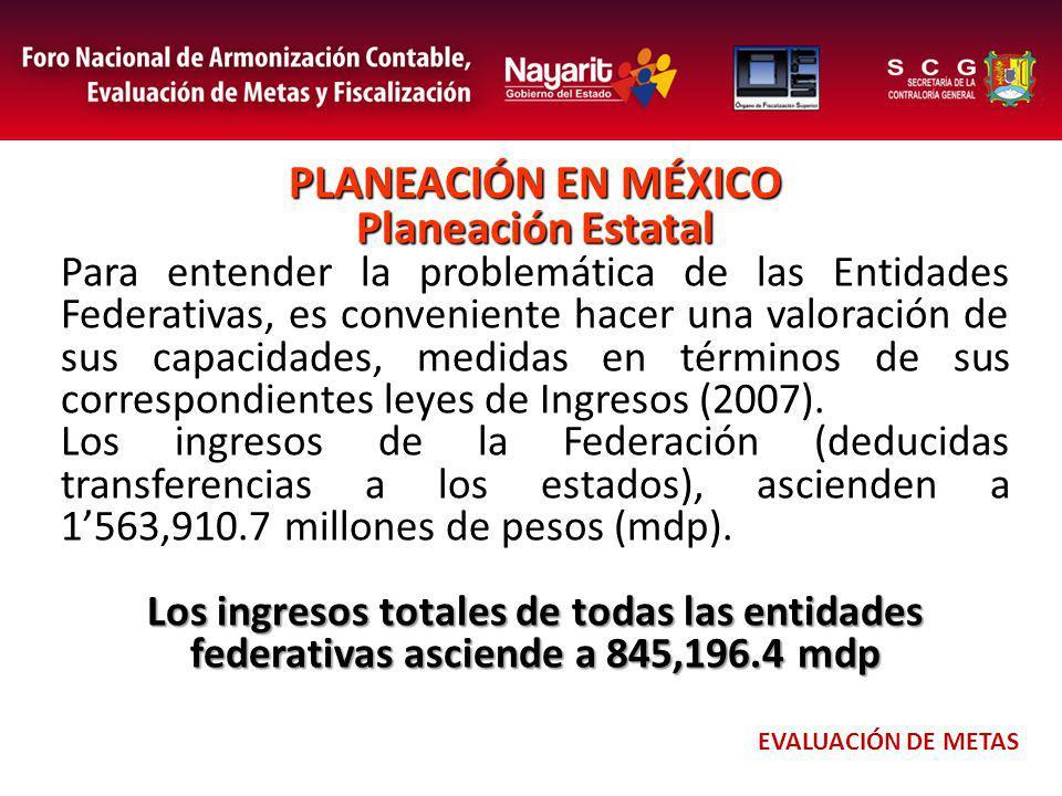 PLANEACIÓN EN MÉXICO Planeación Estatal Para entender la problemática de las Entidades Federativas, es conveniente hacer una valoración de sus capacidades, medidas en términos de sus correspondientes leyes de Ingresos (2007).