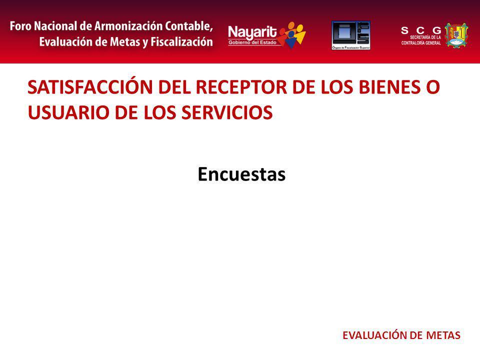 SATISFACCIÓN DEL RECEPTOR DE LOS BIENES O USUARIO DE LOS SERVICIOS Encuestas EVALUACIÓN DE METAS