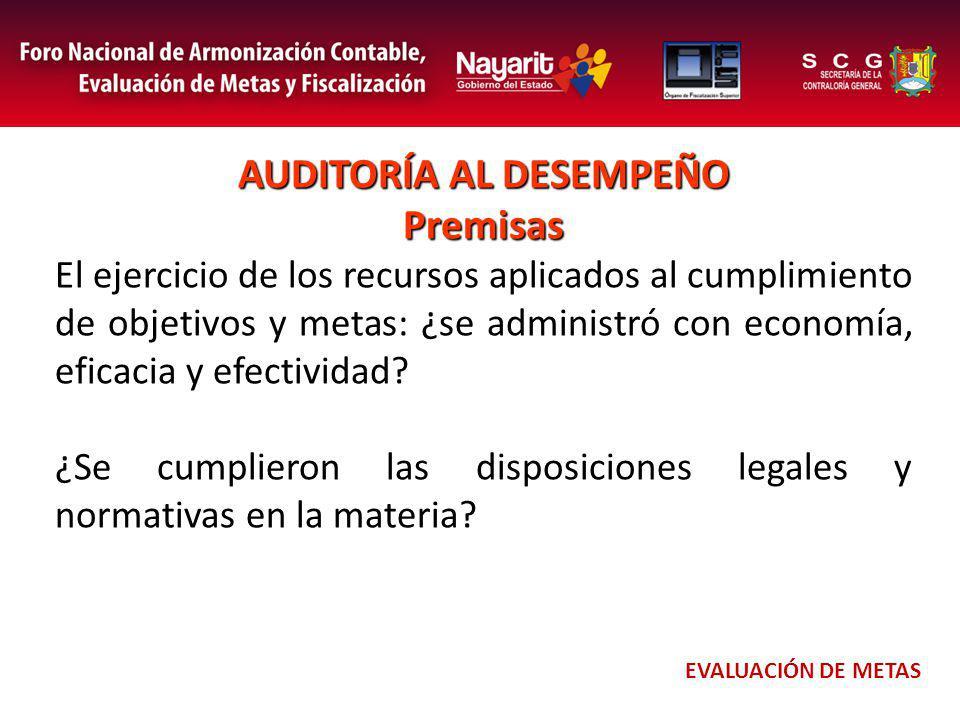 AUDITORÍA AL DESEMPEÑO Premisas El ejercicio de los recursos aplicados al cumplimiento de objetivos y metas: ¿se administró con economía, eficacia y efectividad.
