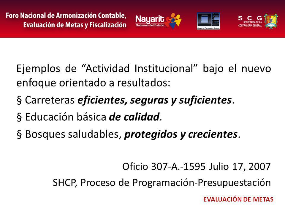 Ejemplos de Actividad Institucional bajo el nuevo enfoque orientado a resultados: § Carreteras eficientes, seguras y suficientes.