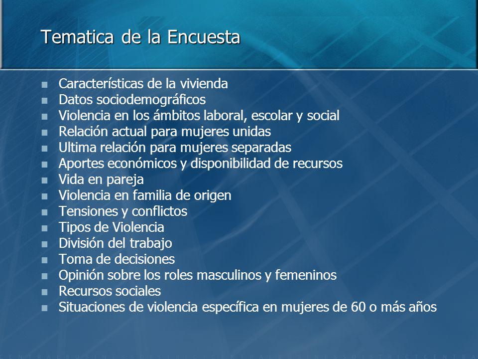 Resultados Interpretación y Gráficas Instituto Municipal de las Mujeres en Guadalajara Francisco J.