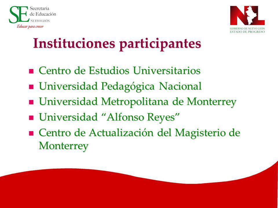 Instituciones participantes Centro de Estudios Universitarios Centro de Estudios Universitarios Universidad Pedagógica Nacional Universidad Pedagógica