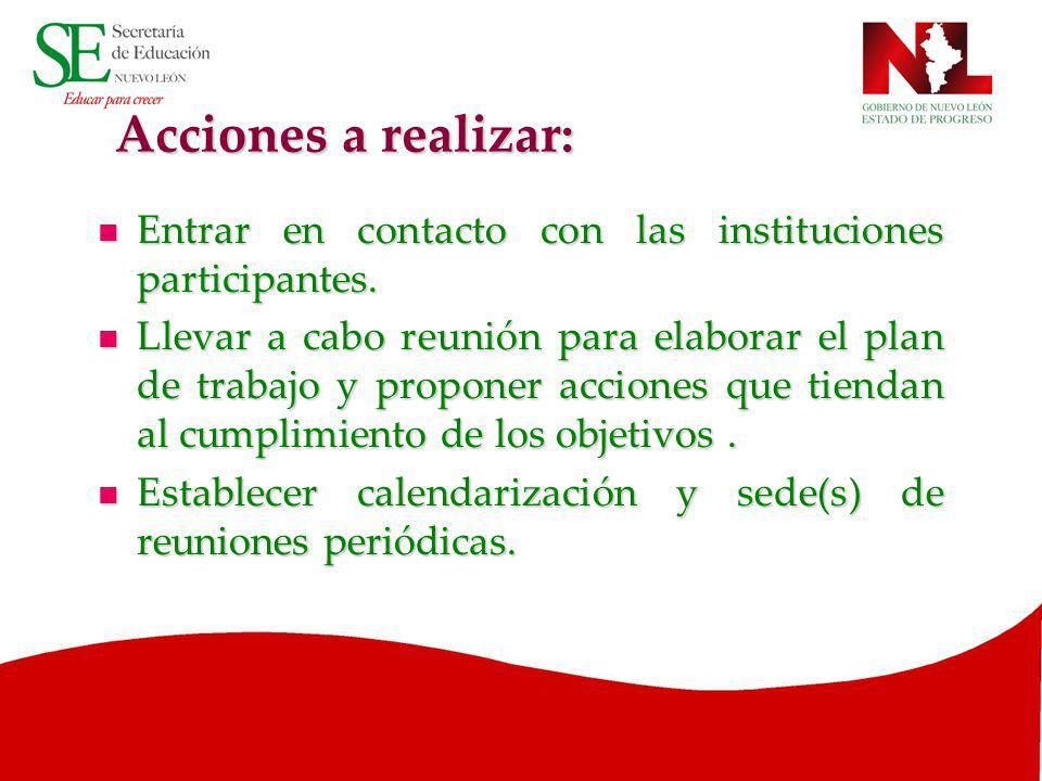 Acciones a realizar: Entrar en contacto con las instituciones participantes. Entrar en contacto con las instituciones participantes. Llevar a cabo reu