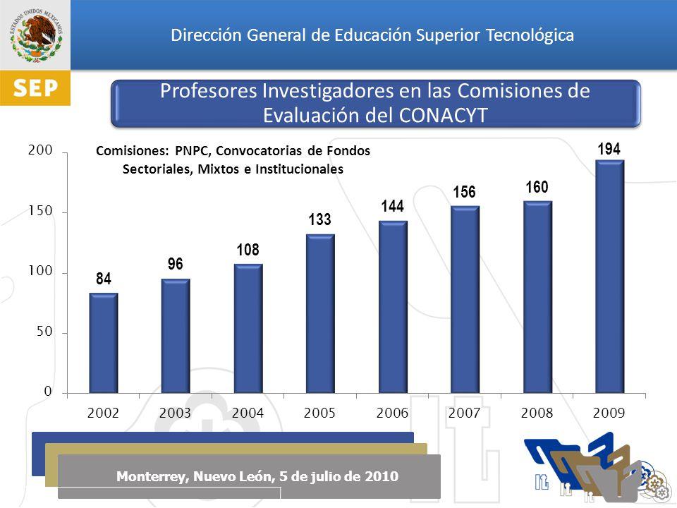 Dirección General de Educación Superior Tecnológica Monterrey, Nuevo León, 5 de julio de 2010 Profesores Investigadores en las Comisiones de Evaluación del CONACYT Comisiones: PNPC, Convocatorias de Fondos Sectoriales, Mixtos e Institucionales