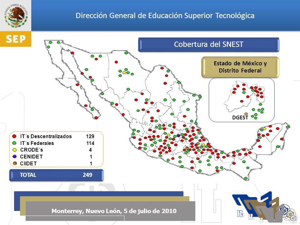 Dirección General de Educación Superior Tecnológica Monterrey, Nuevo León, 5 de julio de 2010 IT´s Federales 114 IT´s Descentralizados 129 CRODE´s 4 CIIDET 1 CENIDET 1 DGEST