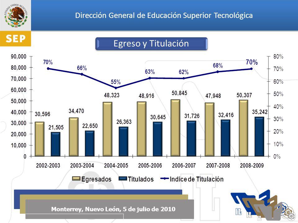 Dirección General de Educación Superior Tecnológica Monterrey, Nuevo León, 5 de julio de 2010 Egreso y Titulación