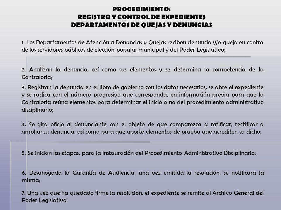 PROCEDIMIENTO: REGISTRO Y CONTROL DE EXPEDIENTES DEPARTAMENTOS DE QUEJAS Y DENUNCIAS 1. Los Departamentos de Atención a Denuncias y Quejas reciben den