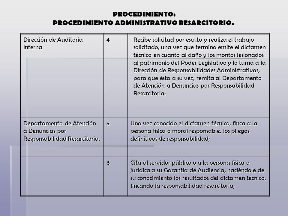Dirección de Auditoria Interna 4 Recibe solicitud por escrito y realiza el trabajo solicitado, una vez que termina emite el dictamen técnico en cuanto