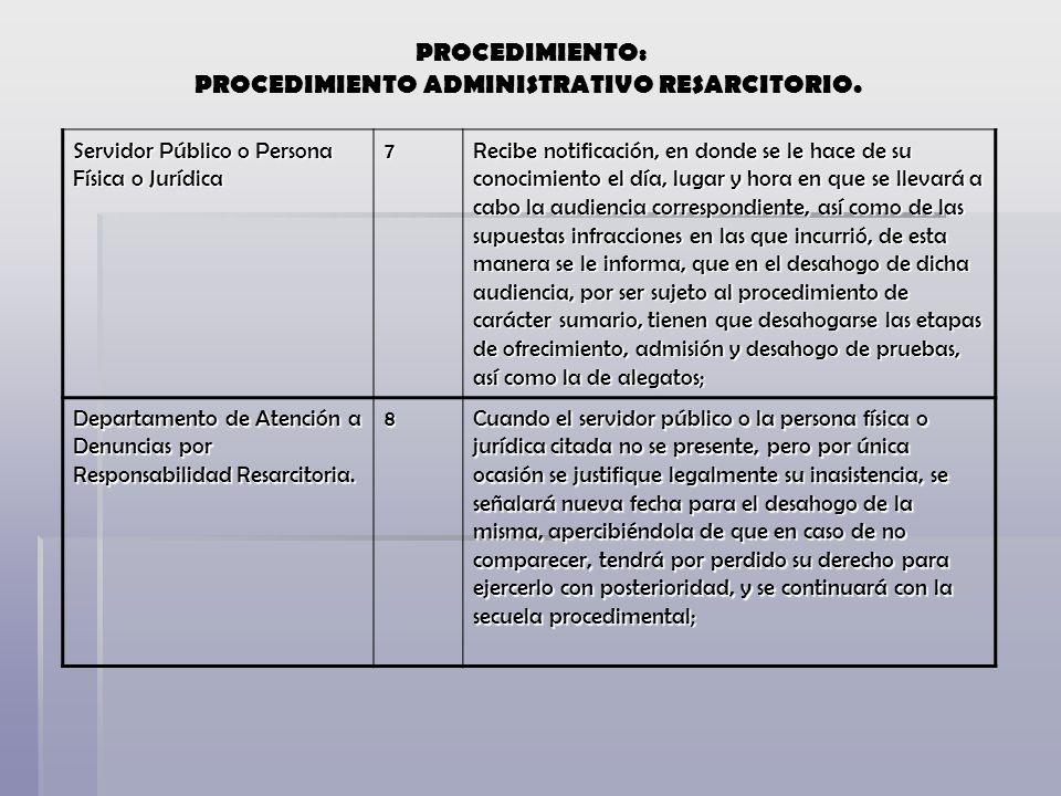 Servidor Público o Persona Física o Jurídica 7 Recibe notificación, en donde se le hace de su conocimiento el día, lugar y hora en que se llevará a ca