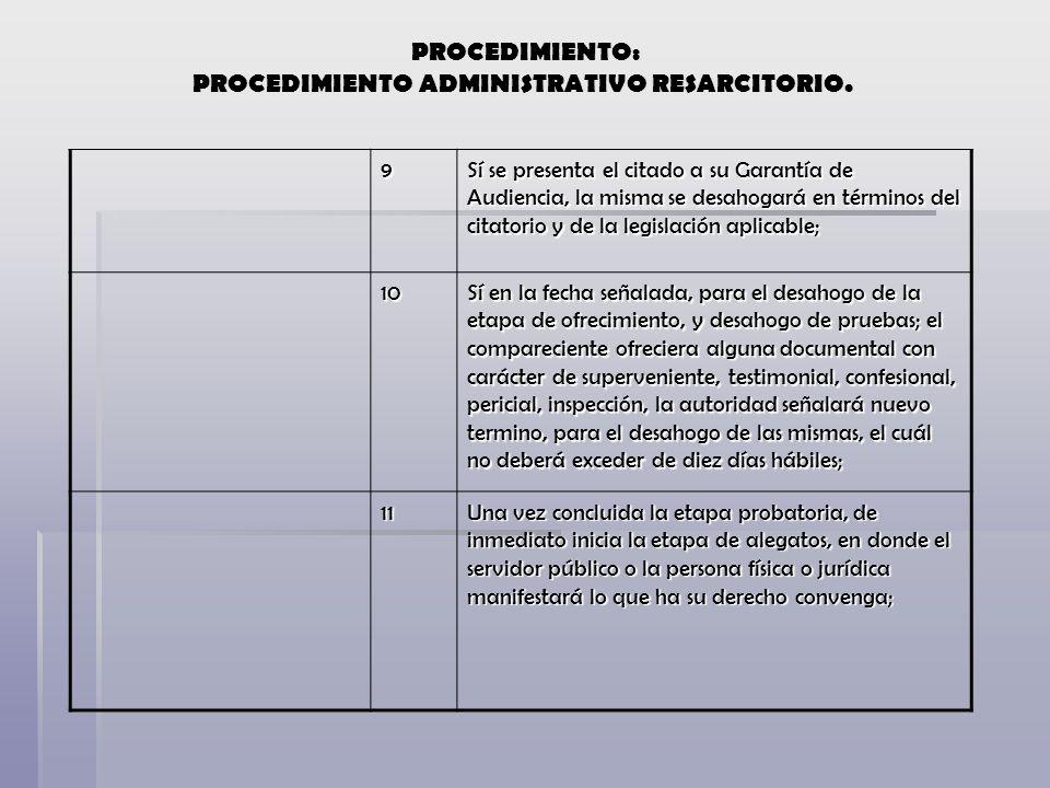 9 Sí se presenta el citado a su Garantía de Audiencia, la misma se desahogará en términos del citatorio y de la legislación aplicable; 10 Sí en la fec