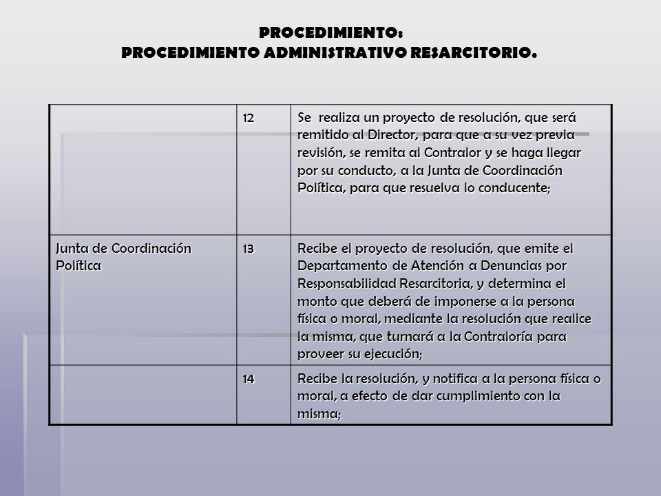 12 Se realiza un proyecto de resolución, que será remitido al Director, para que a su vez previa revisión, se remita al Contralor y se haga llegar por