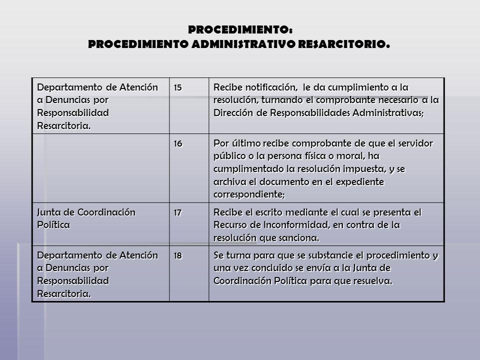 Departamento de Atención a Denuncias por Responsabilidad Resarcitoria. 15 Recibe notificación, le da cumplimiento a la resolución, turnando el comprob