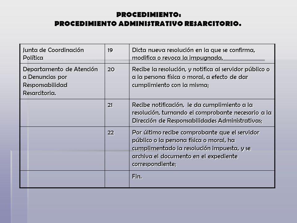Junta de Coordinación Política 19 Dicta nueva resolución en la que se confirma, modifica o revoca la impugnada. Departamento de Atención a Denuncias p
