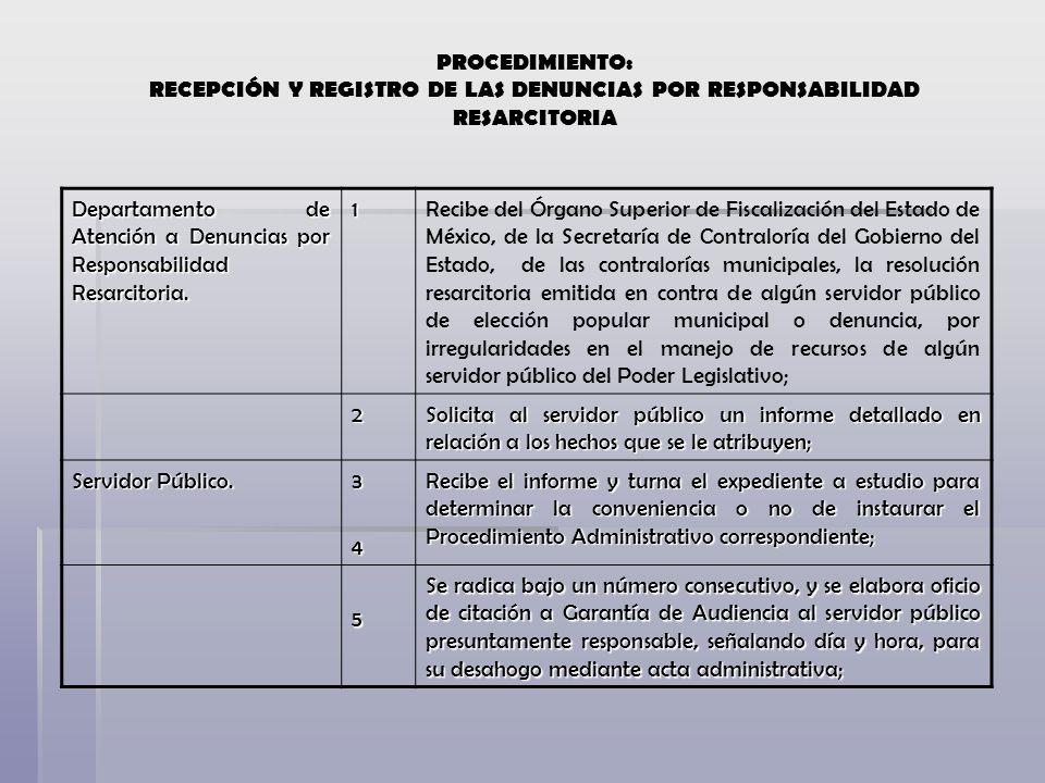 PROCEDIMIENTO: RECEPCIÓN Y REGISTRO DE LAS DENUNCIAS POR RESPONSABILIDAD RESARCITORIA Departamento de Atención a Denuncias por Responsabilidad Resarci