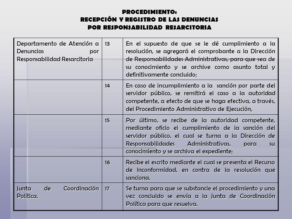 Departamento de Atención a Denuncias por Responsabilidad Resarcitoria 13 En el supuesto de que se le dé cumplimiento a la resolución, se agregará el c