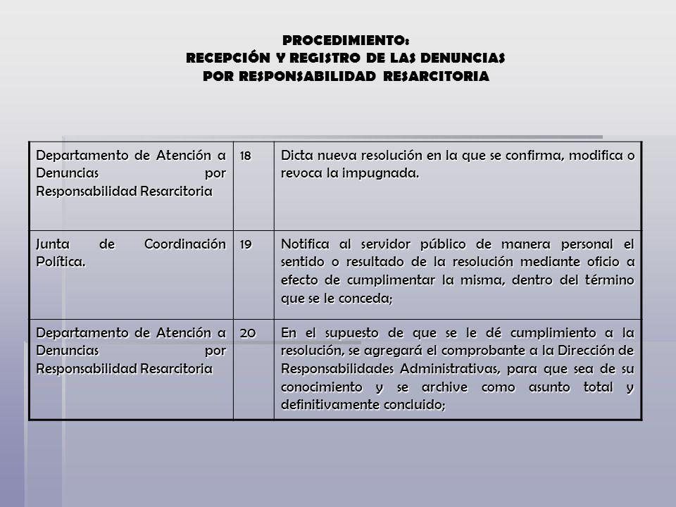 Departamento de Atención a Denuncias por Responsabilidad Resarcitoria 18 Dicta nueva resolución en la que se confirma, modifica o revoca la impugnada.