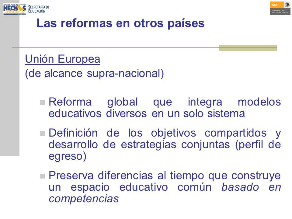 Las reformas en otros países Unión Europea (de alcance supra-nacional) Reforma global que integra modelos educativos diversos en un solo sistema Definición de los objetivos compartidos y desarrollo de estrategias conjuntas (perfil de egreso) Preserva diferencias al tiempo que construye un espacio educativo común basado en competencias