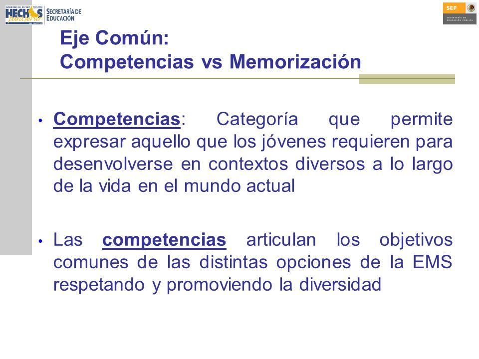 Eje Común: Competencias vs Memorización Competencias: Categoría que permite expresar aquello que los jóvenes requieren para desenvolverse en contextos diversos a lo largo de la vida en el mundo actual Las competencias articulan los objetivos comunes de las distintas opciones de la EMS respetando y promoviendo la diversidad