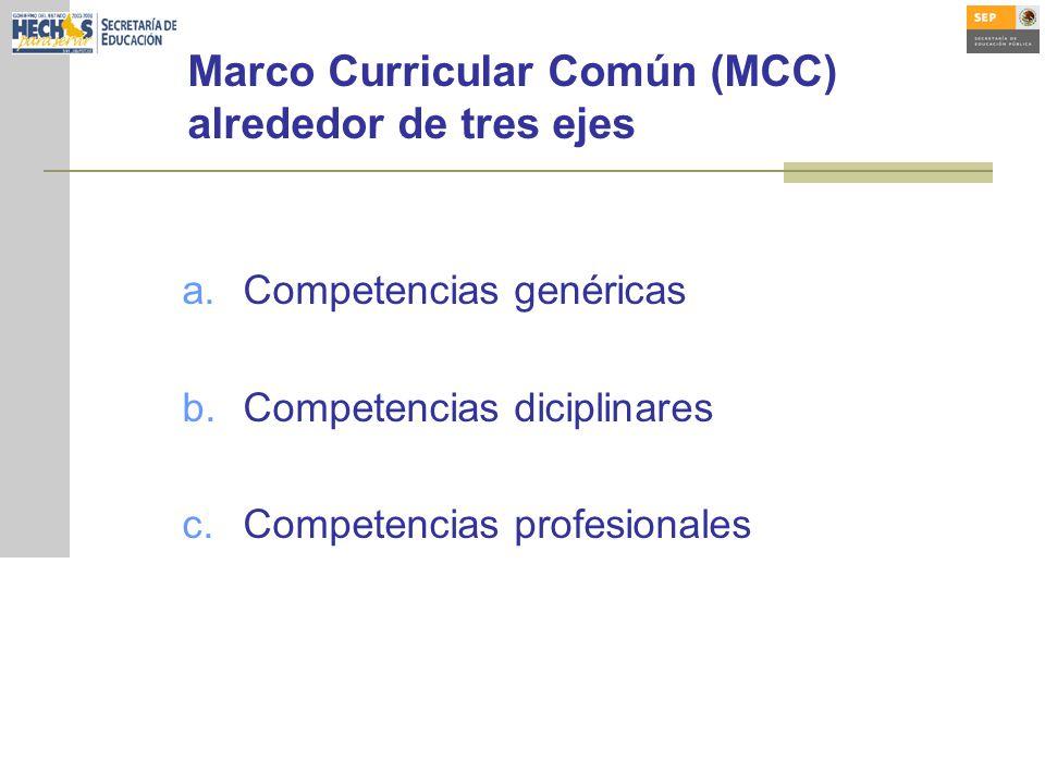 Marco Curricular Común (MCC) alrededor de tres ejes a.Competencias genéricas b.Competencias diciplinares c.Competencias profesionales