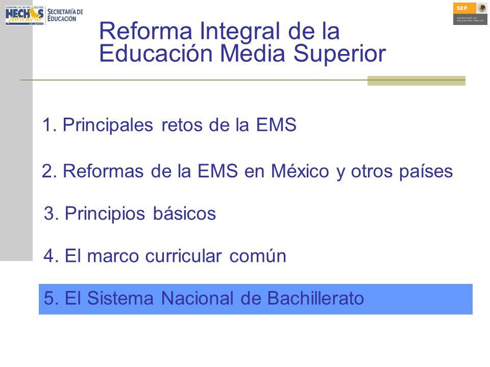 2.Reformas de la EMS en México y otros países 3. Principios básicos 4.