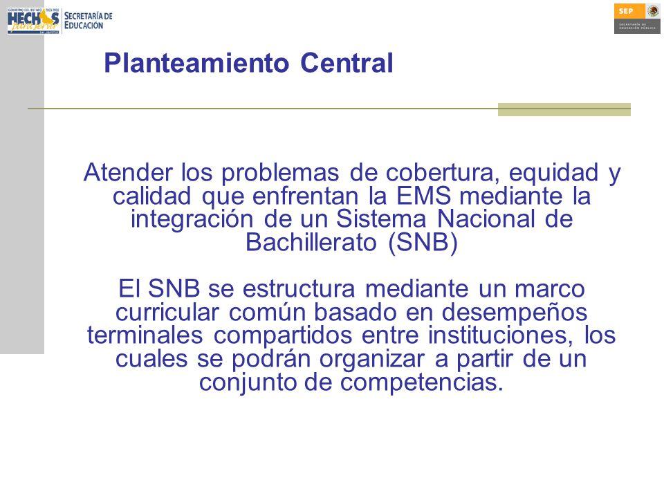 Planteamiento Central Atender los problemas de cobertura, equidad y calidad que enfrentan la EMS mediante la integración de un Sistema Nacional de Bac
