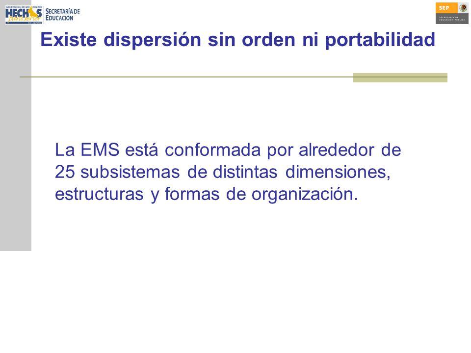 Existe dispersión sin orden ni portabilidad La EMS está conformada por alrededor de 25 subsistemas de distintas dimensiones, estructuras y formas de organización.