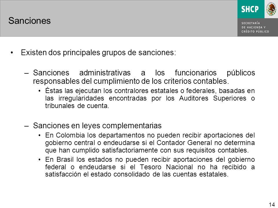 14 Sanciones Existen dos principales grupos de sanciones: –Sanciones administrativas a los funcionarios públicos responsables del cumplimiento de los criterios contables.