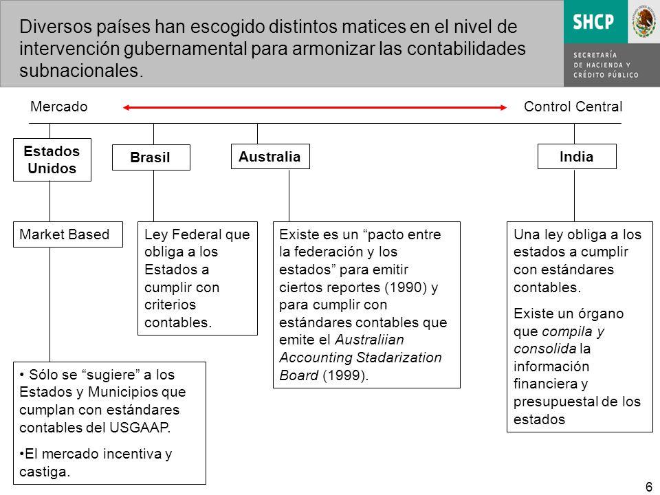6 Diversos países han escogido distintos matices en el nivel de intervención gubernamental para armonizar las contabilidades subnacionales. Estados Un
